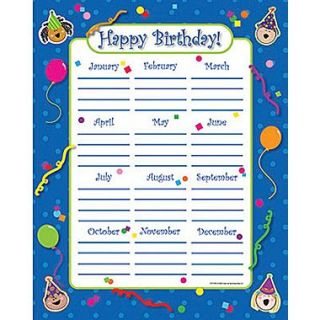 Creative Teaching Press™ Happy Birthday Stick Kids Chart