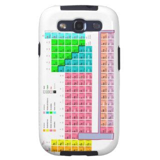 "CASE Samsung Galaxy S ""PERIODIC TABLE "" Galaxy S3 Covers"