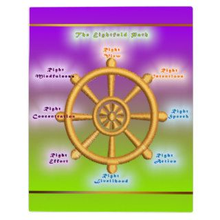 The Noble Eightfold Path (Dharma Wheel) Display Plaque