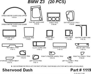 1997, 1998, 1999 BMW Z3 Wood Dash Kits   Sherwood Innovations 1119 N50   Sherwood Innovations Dash Kits