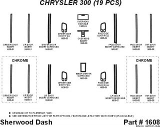 2005, 2006, 2007 Chrysler 300 Wood Dash Kits   Sherwood Innovations 1608 N50   Sherwood Innovations Dash Kits