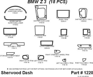 2000, 2001 BMW Z3 Wood Dash Kits   Sherwood Innovations 1220 N50   Sherwood Innovations Dash Kits