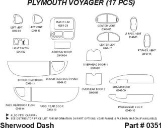 1996 1999 Dodge Caravan Wood Dash Kits   Sherwood Innovations 0351 CF   Sherwood Innovations Dash Kits