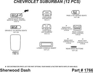 2003 2007 Chevy Silverado Wood Dash Kits   Sherwood Innovations 1766 N50   Sherwood Innovations Dash Kits