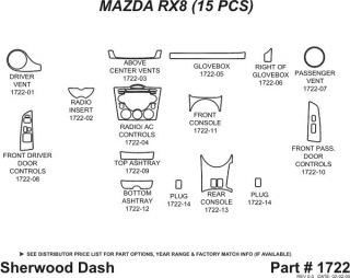 2004 2008 Mazda RX 8 Wood Dash Kits   Sherwood Innovations 1722 CF   Sherwood Innovations Dash Kits