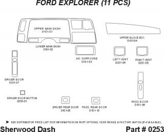 1994 Ford Explorer Wood Dash Kits   Sherwood Innovations 0253 CF   Sherwood Innovations Dash Kits